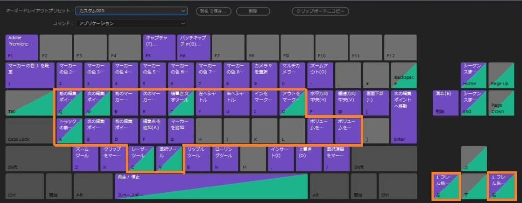 Premiere-Pro-ショートカット-爆速